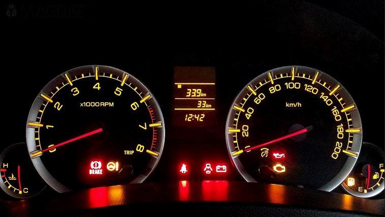 Gambar bagian indikator mobil