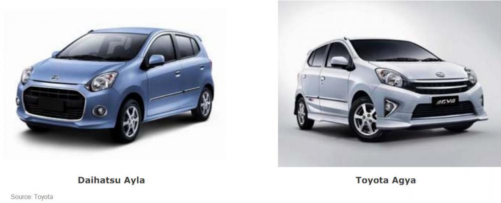 Mobil Daihatsu Ayla warna biru dan Toyota Agya warna silver dilihat dari depan