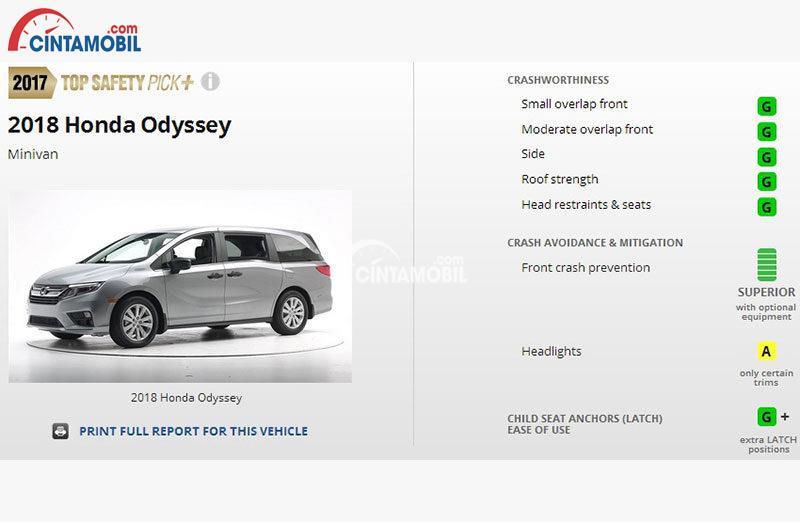 hasil pemeriksaan keselamatan mobil Honda odyssey tahun 2017 dari IIHS