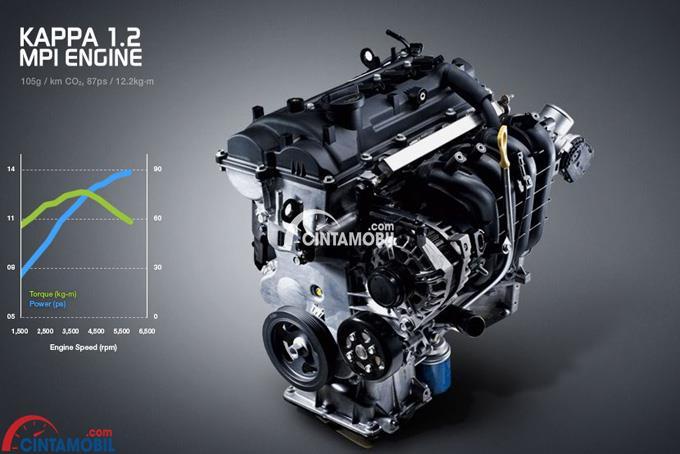 gambar mesin mobil Kia Picanto 2017 yaitu mesin Kappa 1.2 MPI Engine