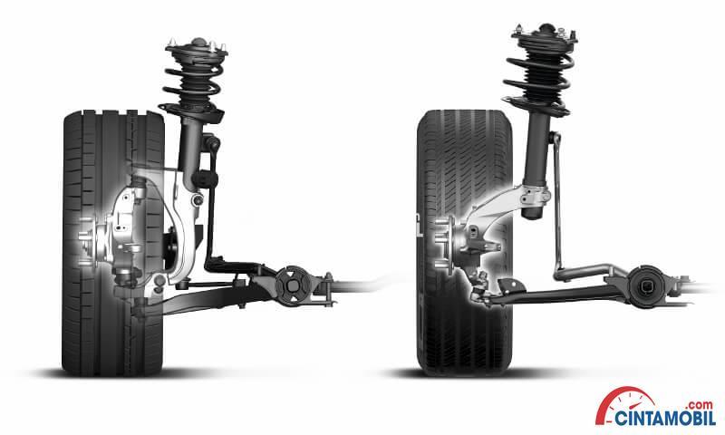gambar fitur yang dilengkapi di mobil Honda Civic type R 2017