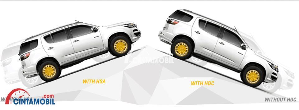 Gambar fitur HSA dan HDC mobil Chevrolet Traiblazer 2017