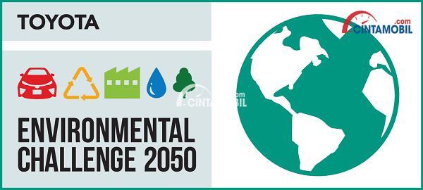Logo Toyota Environmental Challenge 2050 untuk memperkecil efek rumah kaca dan emisi