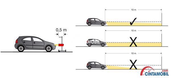 Tips dan Cara Mengatur Lampu Depan Mobil dengan Benar