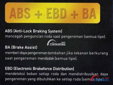 Gambar menunjukkan Fitur Pengereman Toyota Rav4 tampil komplit dengan paduan ABS, EBD dan BA