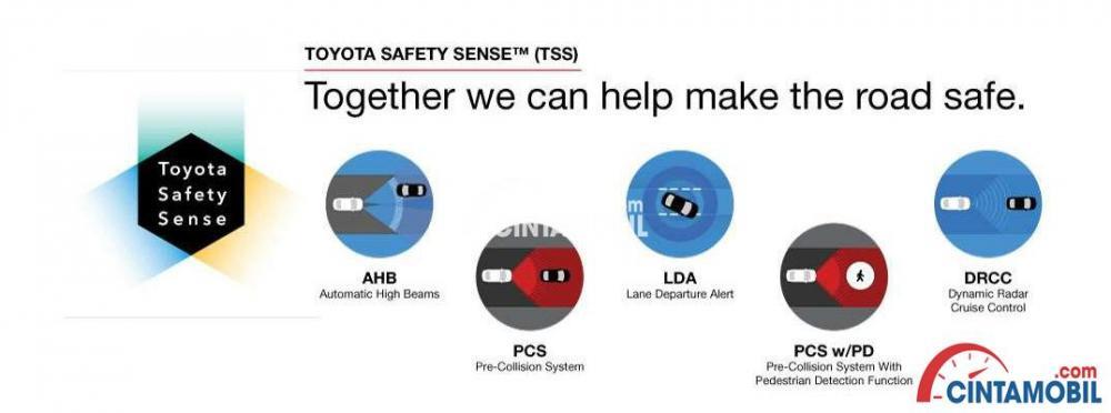 Gambar menunjukkan Teknologi Toyota Safety Sense dihadirkan pada Toyota Vellfire 2018