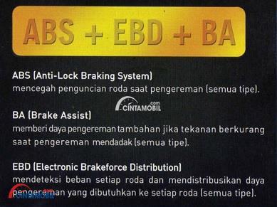 Fitur Honda CR-Z terasa lengkap dengan Anti-Lock Braking System (ABS), Electronic Brakeforce Distribution (EBD) dan Brake Assist (BA) sehingga pengendara dapat merasakan sensasi pengereman yang presisi, handal dan empuk