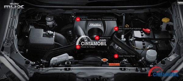 Bagian mesin mobil Isuzu Mu-X 2017