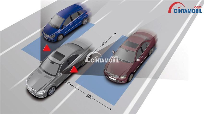 Gambar yang menunjukan dua mobil yang berada pada titik buta mobil di tengah