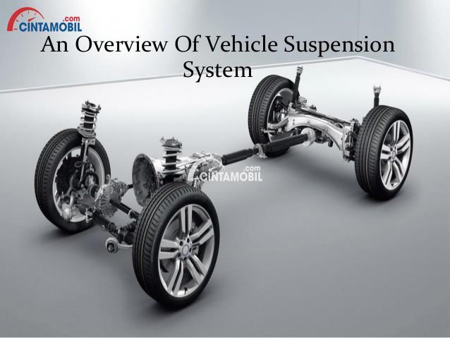 Gambar yang memperlihatkan bagian suspensi pada mobil