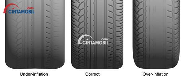 Gambar yang memperlihatkan gelembung yang tidak normal pada ban mobil