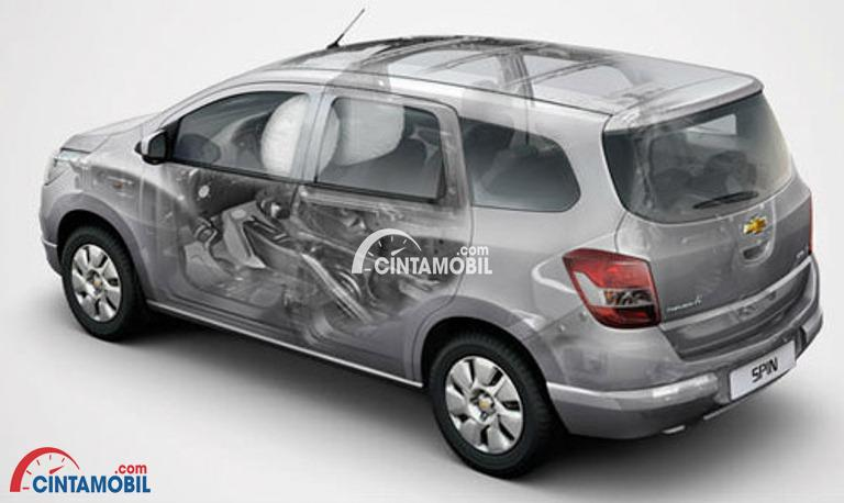 Gambar fitur mobil Chevrolet Spin 2014