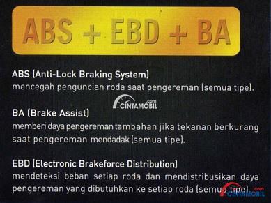 Tidak hadirnya teknologi Anti-lock Braking System (ABS), Electronic Brakeforce Distribution (EBD) dan Brake Assist (BA) menjadi salah satu kekurangan Suzuki APV