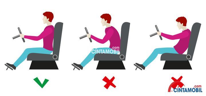Gambar yang menunjukan posisi badan yang benar dan salah ketika mengemudi