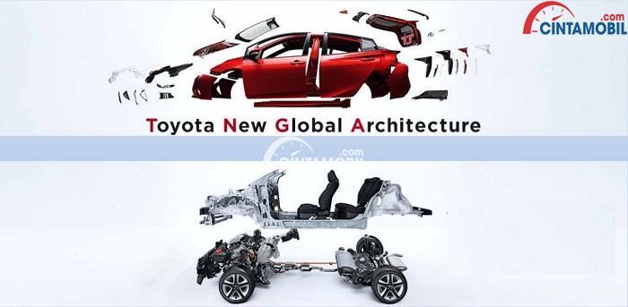 Gambar yang menunjukan ilustrasi pengembangan arsitektur kendaraan Toyota