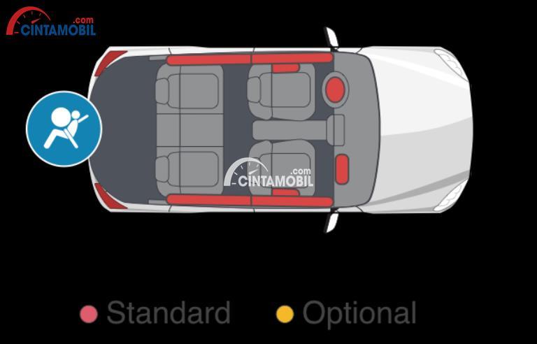 Gambar menunjukkan fitur airbag di mobil Mazda CX-3 2017