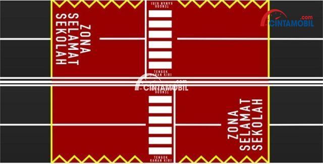 Gambar yang menunjukan sistem zona selamat sekolah