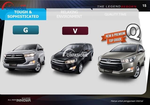 Varian-varian Toyota Kijang Innova terdiri dari tipe G, V dan Q
