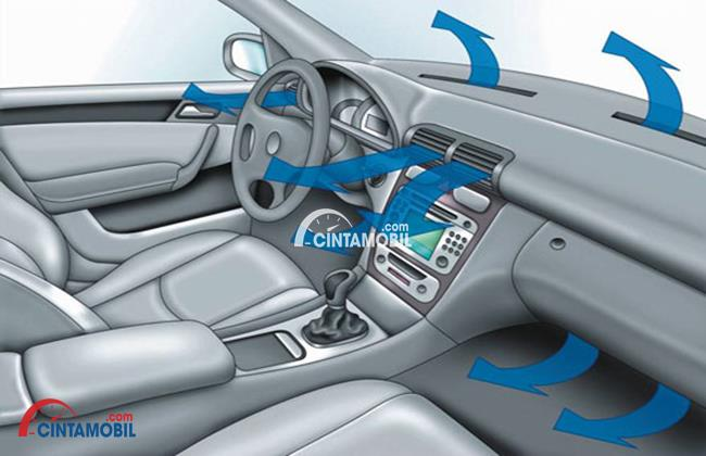 Gambar yang menunjukan mode resirkulasi pada AC mobil
