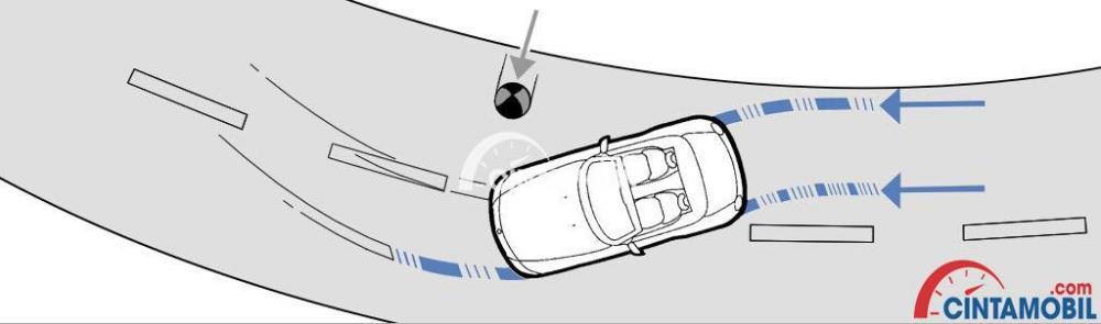 Fitur BMW 3 Series menampilkan performa manuver yang cekatan berkat racikan CBC dan ABS