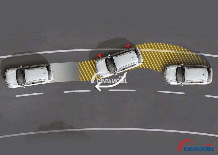 Fitur keselamatan Volkswagen Polo VRS 2018 dibekali dengan teknologi pengereman ABS