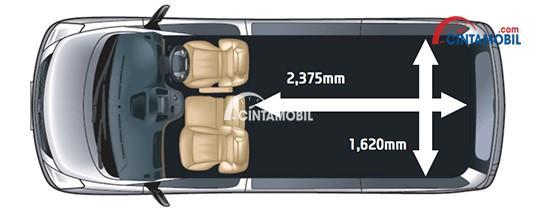 Dimensi kabin Hyundai Starex Mover