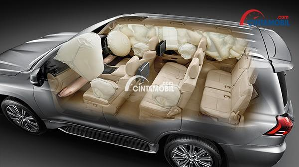 Gambar menunjukkan fitur Safety Pada Lexus LX 570 2016