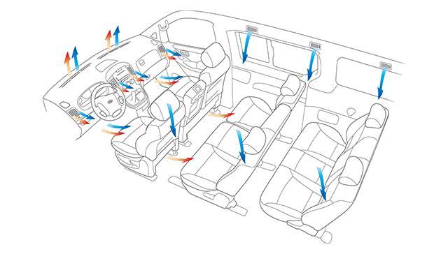 Fitur hiburan Hyundai Starex Mover CRDi 2012 mengandalkan fitur penyejuk AC Multi Blower sehingga seluruh penumpang tak perlu khawatir kepanasan dalam kabinnya