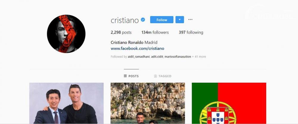 Gambar yang menunjukan Instagram Cristiano Ronaldo dengan pengikut dan yang diikutinya