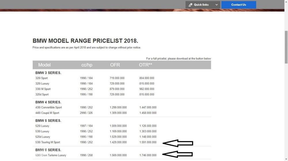 BMW Group Indonesia Price List