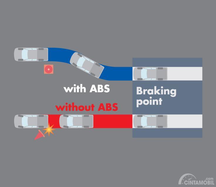 Fitur keselamatan Toyota Hi-Ace Commuter Manual 2005 tampil tangguh dan tak limbung