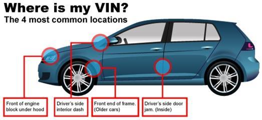 Lokasi Kode VIN Mobil terletak di berbagai sisi yang bisa Anda temukan dengan mudah