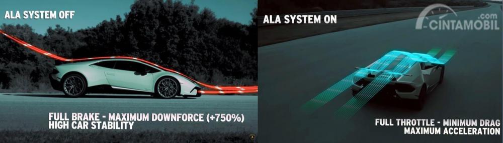 Teknologi Aerodynamic Lamborghini Active bisa diatur sedemikian rupa sesuai kebutuhan pengendara