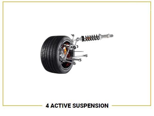 Active Suspension Lamborghini Aventador SVJ 2019 mampu memberikan performa lebih stabil mengikuti kondisi jalanan yang dilewati