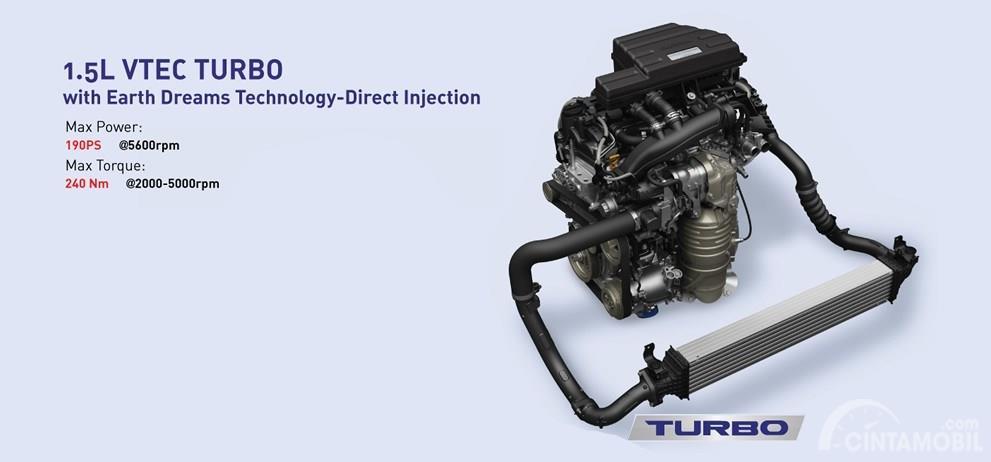 Mesin Honda CR-V menawarkan dua pilihan yakni 2.0 Liter dan 1.5 Liter Turbo