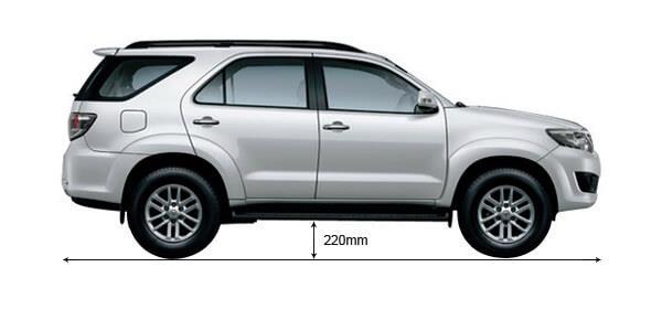 Mobil SUV mempunyai ground clearance yang tinggi