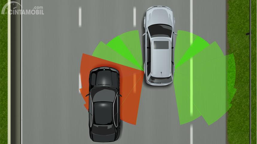 5 Fitur Keselamatan Aktif yang Bisa Anda Temukan Pada Mobil High-End