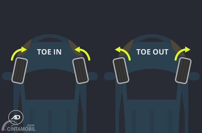 Gambar Toe pada spooring mobil