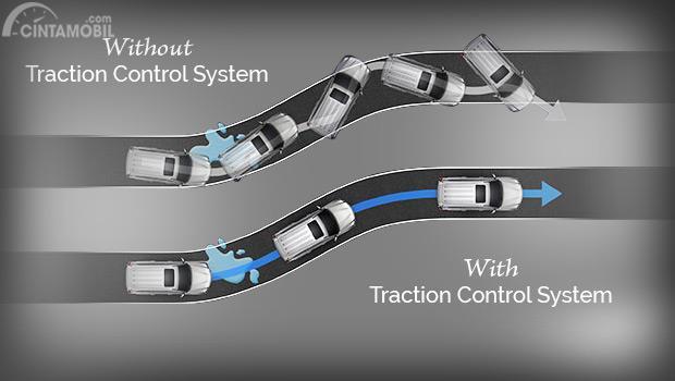 Pengendalian menjadi lebih aman melalui fitur kontrol traksi