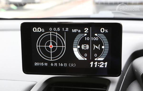 Gambar tampilan fitur Honda S660 2016