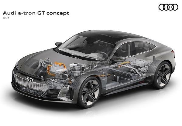 Gambar sistem pengisian baterai Audi e-tron GT 2019