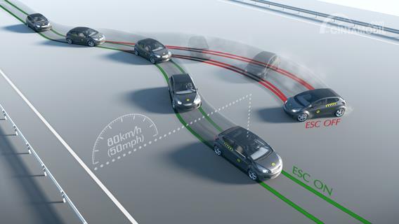 Gambaran fitur ESC pada mobil
