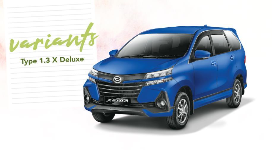Daihatsu 1.3 X Deluxe 2019 menggunakan bodi trim Aerokit