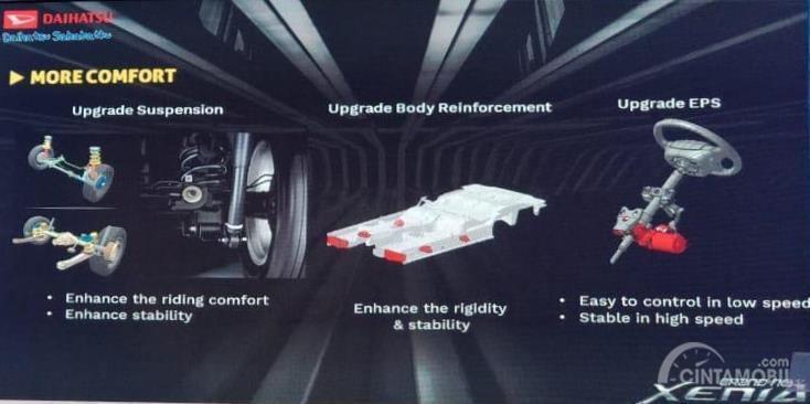 Peningkatan teknis Daihatsu Grand New Xenia R MT 1.5 Deluxe 2019