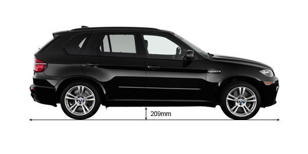Ground Clearance mobil memang dirancang berbeda-beda yang disesuaikan dengan kategori kendaraan tersebut