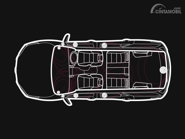 Gambar menunjukkan bagian Speaker Toyota Fortuner TRD Sportivo Thailand Spec 2019