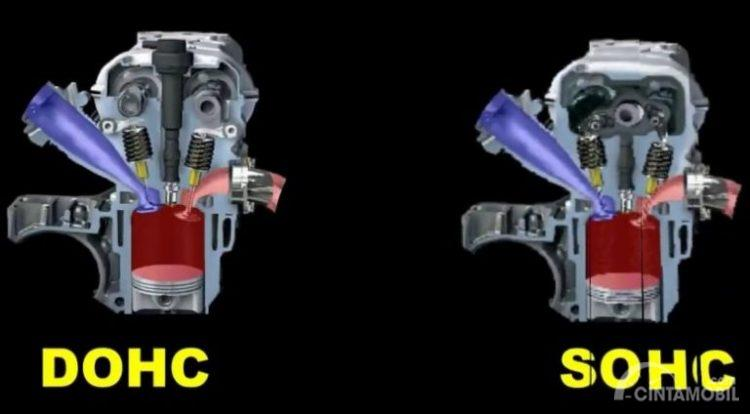 Perbedaan SOHC dan DOHC terletak pada noken as dan pengaturan pembukaan katup