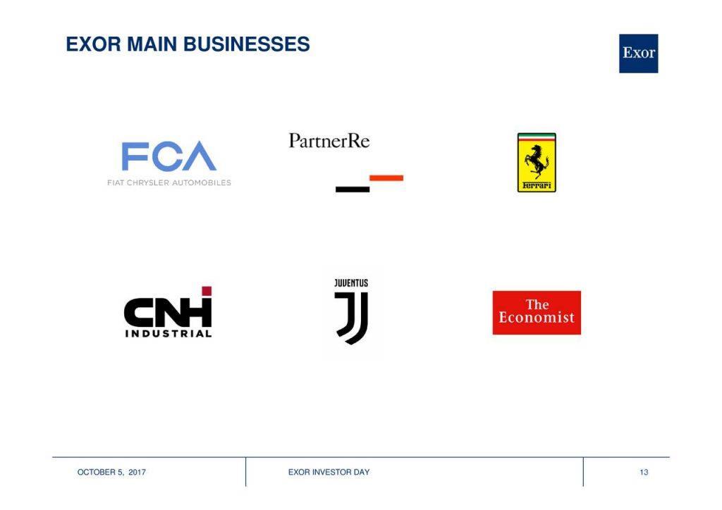 Investasi FCA dan Ferrari di bawah EXOR