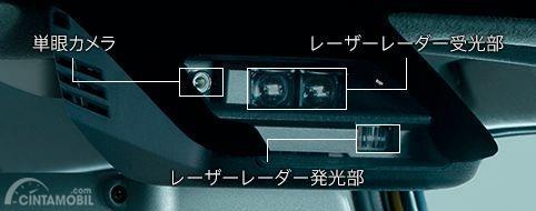 Gambar menunjukkan radar dan kamera di Suzuki Wagon R 2017
