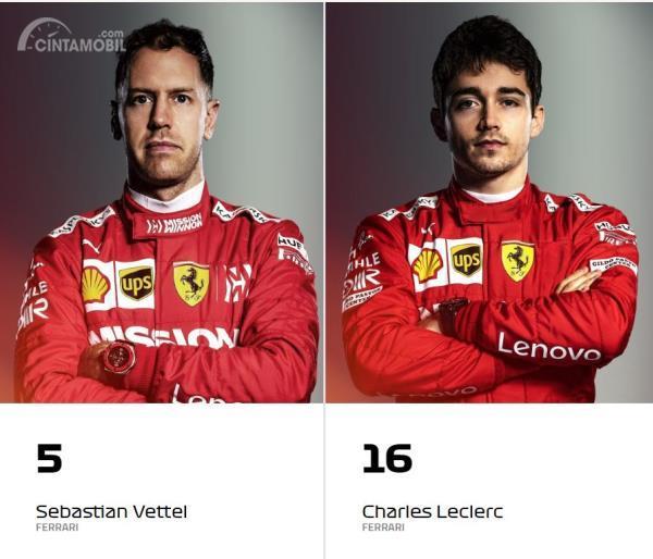 Sebastian Vettel - Charles Leclerc